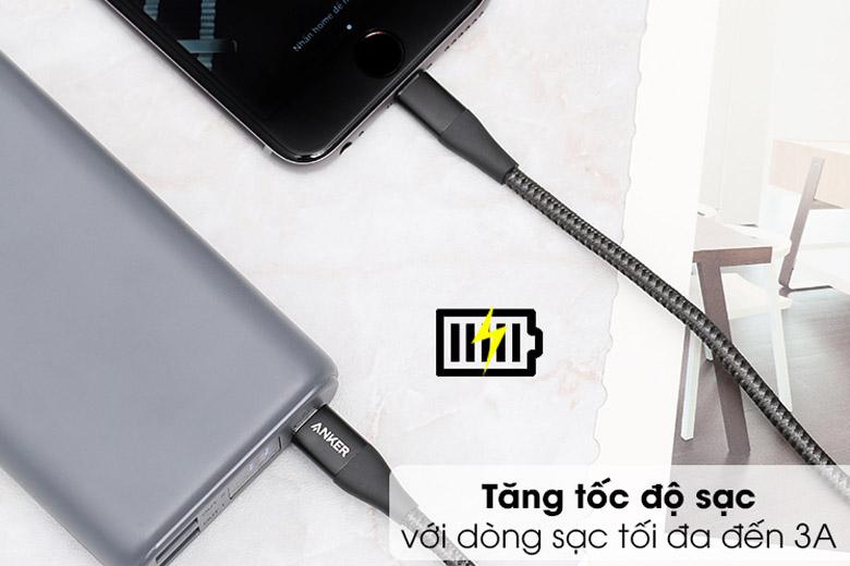 Cáp sạc Anker PowerLine II Lightning to USB-C 0.9m – A8632 có công suất sạc nhanh tới 18W