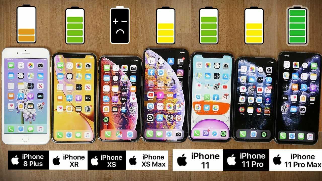 Kiểm tra thời lượng pin iPhone 11 so với iPhone 12 và 12 Pro