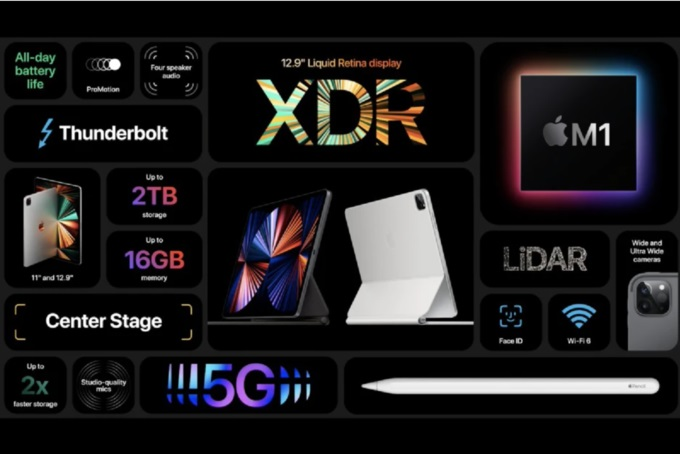 iPad Pro 2021 có nhiều tính năng hấp dẫn