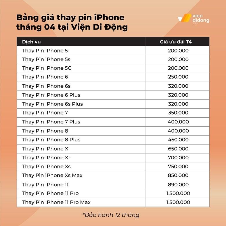 Bảng giá thay pin iPhone tháng 4 tại Viện Di Động