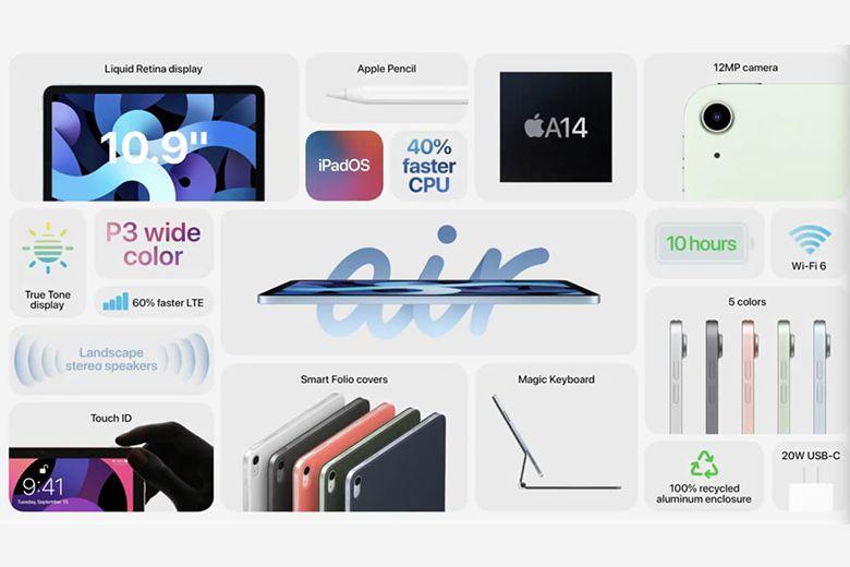 Về iPad Air 4 được trang bị chip Apple A14 Bionic và 4GB RAM