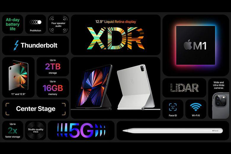 iPad Pro 2021 đáng chú ý được trang bị chip M1 rất phổ biến của Apple