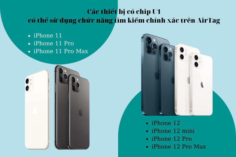 Danh sách các thiết bị có chip U1
