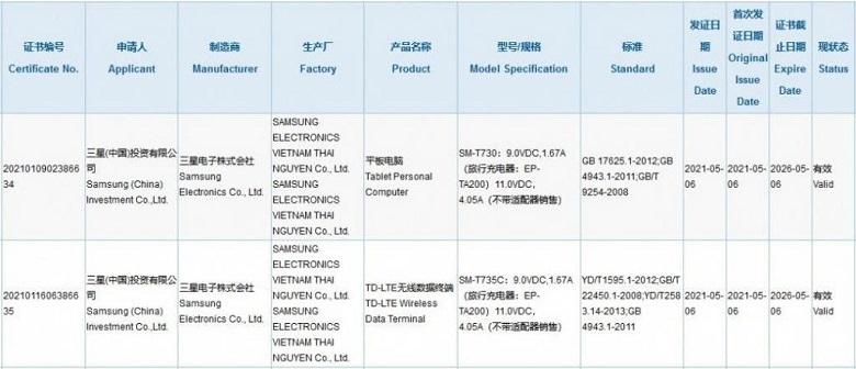 Galaxy Tab S7 Lite đạt chứng nhận 3C
