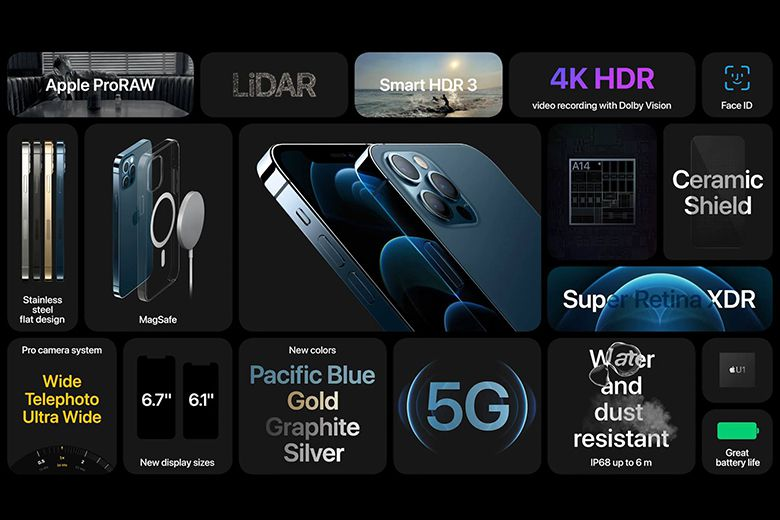 Thông số kỹ thuật iPhone 12 Pro