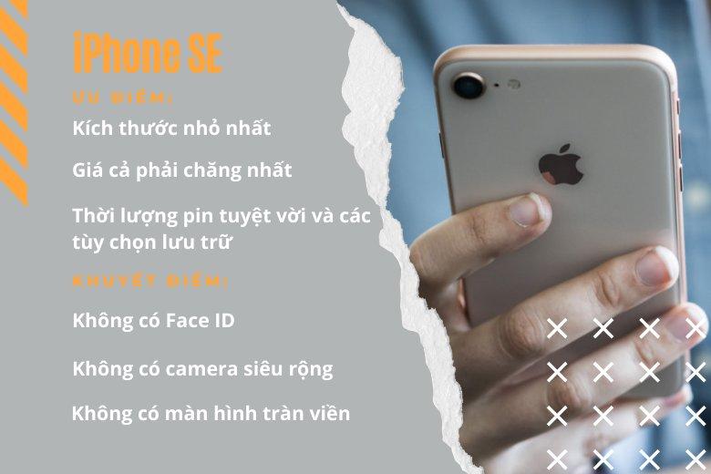 Kích thước nhỏ gọn nhất: iPhone SE 2020