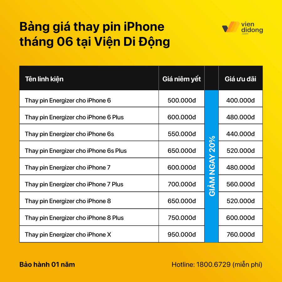 Tháng 6, GIẢM NGAY 20% khi khách hàng thay pin Energizer chính hãng cho iPhone tại Viện Di Động 900x900 3