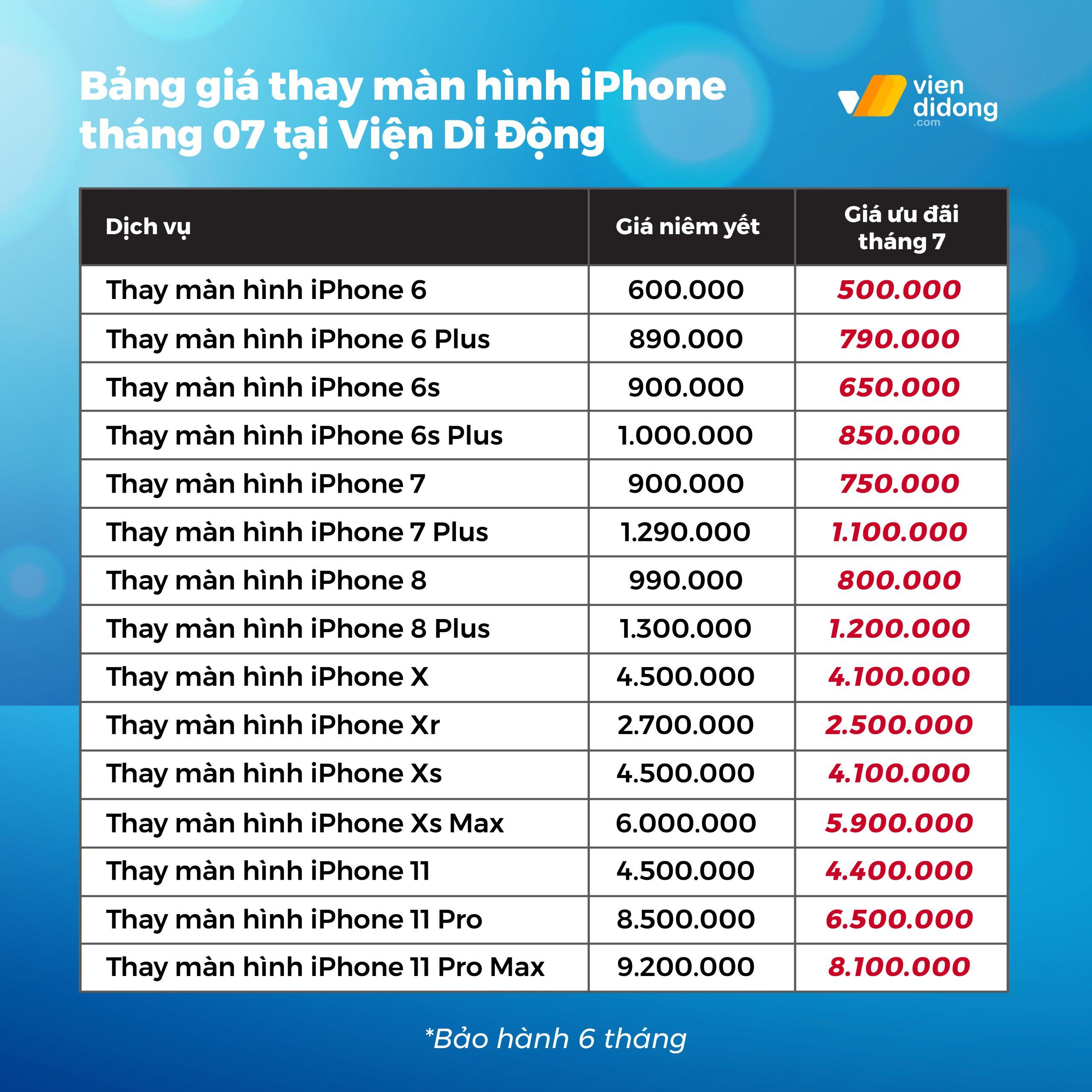 Thay màn hình iPhone chính hãng và nhanh gọn mà còn tiết kiệm được đến 30% - Đến Viện Di Động ngay bang gia 01 1 scaled