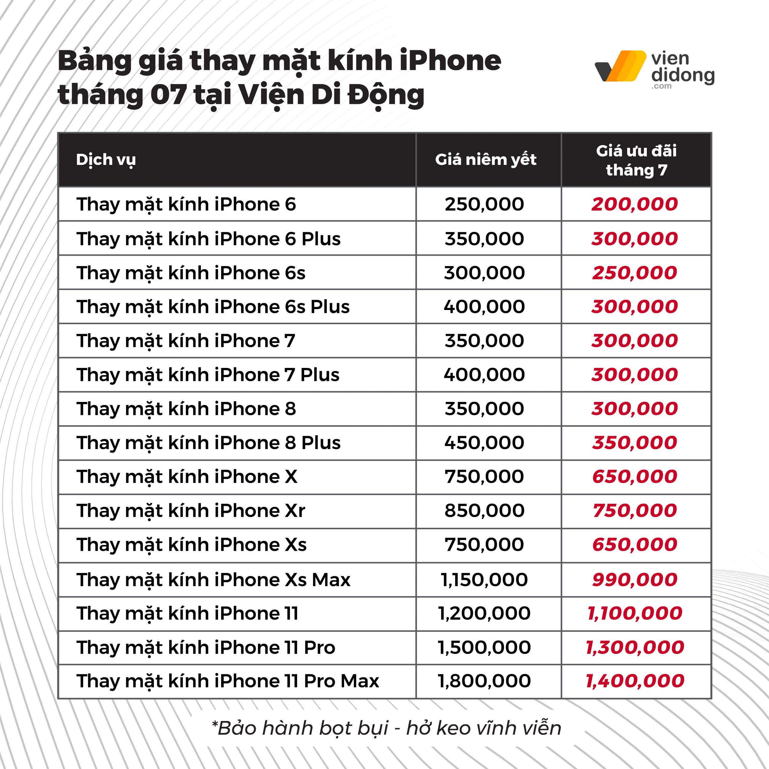 Thay mặt kính iPhone lấy ngay tại Viện Di Động với giá siêu ưu đãi, chỉ từ 200.000đ bang gia 02 1 scaled